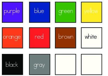 English Vocabulary Starter Posters