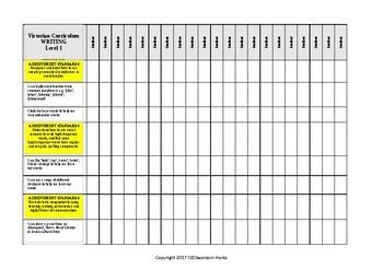 English WRITING Checklist Level 1 Victorian Curriculum/Australian Curric 'I Can'