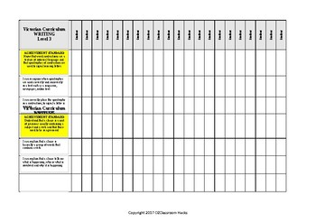 English WRITING Checklist Level 3 Victorian Curriculum/Australian Curric 'I Can'