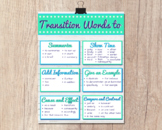 English Writing Class Poster   Transition Words To   8x10