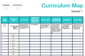 English and Language Arts: CCSS Ready Curriculum Map Form