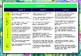 English and Maths Australian Curriculum 456 Multiage Overview