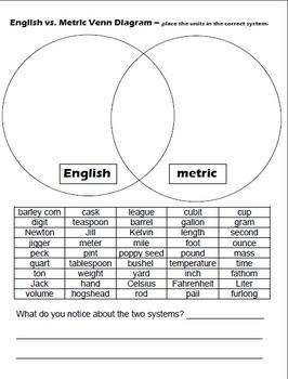 English and Metric System Venn Diagram