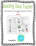 English and Spanish 5th Grade Reading Data Tracker
