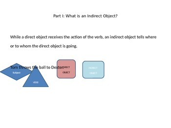 English and Spanish Indirect Object Pronouns