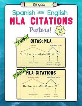 English and Spanish MLA Citation Posters