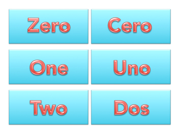 English and Spanish Number Names 0-20