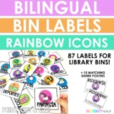 English and Spanish Reading Genre Icons + Posters - 87 etiquetas
