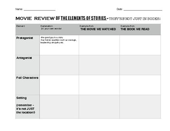 English -  elements of short stories - movie guide (GENERIC)