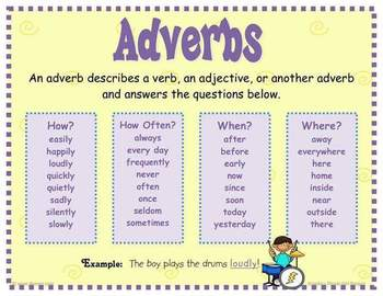 English help for visual learners