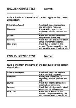 English test assessment genre text types