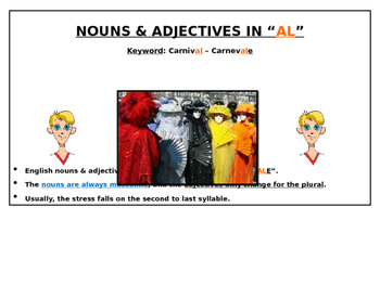 Italian Made Simple: Cognate Codes 102-Nouns and Adjectives