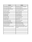English to Spanish Phrases for Parent Communication