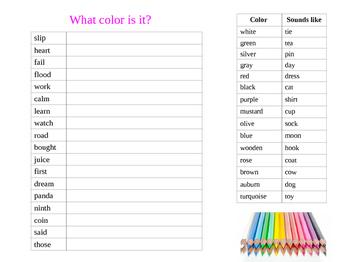 Vowel discrimination for ESL learners