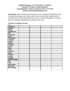 English/Language Arts Vocabulary Progress Monitoring