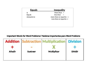 English/Spanish Foldable for Key Math Words