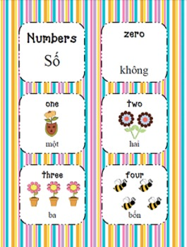 English/Vietnamese Basic Colors and Numbers