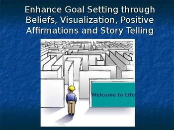 Enhance Goal Setting through Beliefs, Visualization, Positive Affirmations