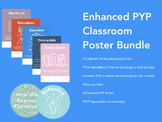 Enhanced IB PYP Classroom Posters Bundle