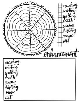 Enhancement Sheets for Kid Bullet Journals