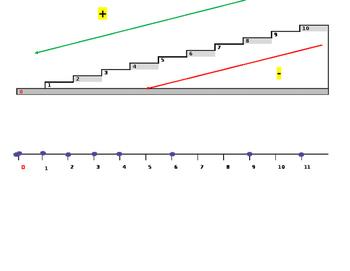 Enhancing Number Sense: A Visual
