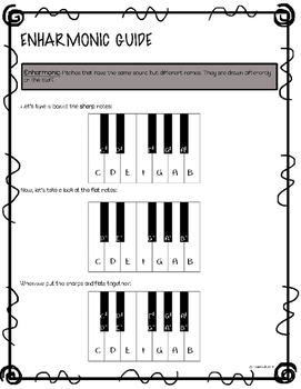 Enharmonic Study Guide