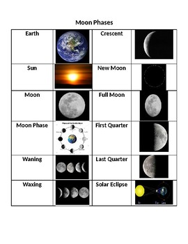 Enlgish Lanuage Learner Visual Vocabulary (Earth's Place in the Universe)