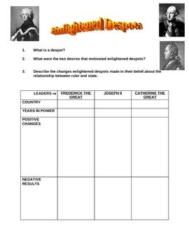 enlightened despots worksheet by jason stein teachers pay teachers. Black Bedroom Furniture Sets. Home Design Ideas