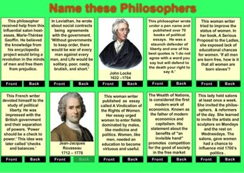 Enlightened Philosophers Impact on Government - Bundle - Bill Burton