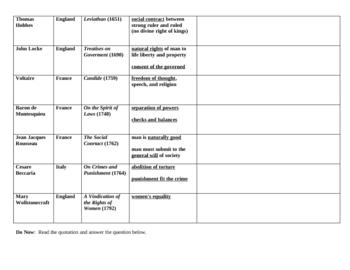 Enlightenment Era Activities and Handouts