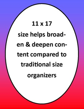 "Enlightenment Graphic Organizers 11"" x 17""  and 8.5 x 11 --  keys for both"