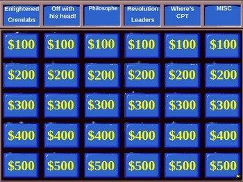 World History:  Enlightenment Jeopardy Review