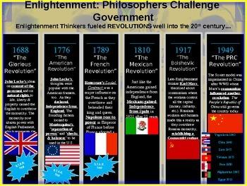 Enlightenment! (PART 2: PHILOSOPHERS CHALLENGE GOVT.) visual, textual, engaging