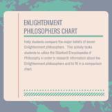 Enlightenment Philosophers Chart