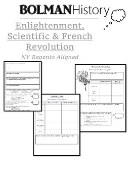 Enlightenment, Scientific and French Revolutions
