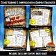 Enlightenment Thinkers Age of Reason Activity Bundle Common Core