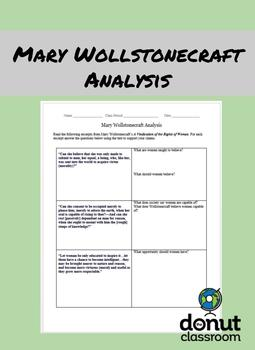 Enlightenment Thinkers: Mary Wollstonecraft Analysis