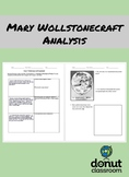 Enlightenment Thinkers: Mary Wollstonecraft Analysis