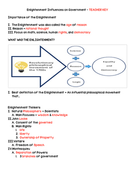 Enlightenment Thinkers Note Sheet