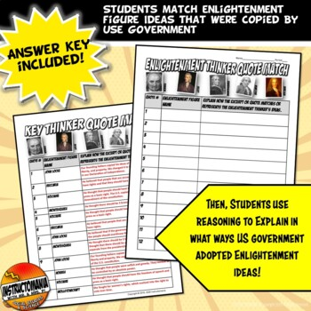 Enlightenment Thinkers Common Core Quote Match Activity | TpT
