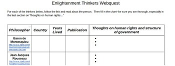 Enlightenment Thinkers Webquest