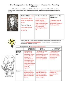 Enlightenment Thinkers in US Historical Documents