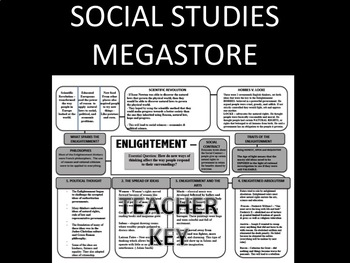 Enlightenment Visual Representation / Diagram  - Activity - with PPT