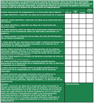 Enlightenment and DOI learning Goal checklist 1.1 1.3 & 1.4