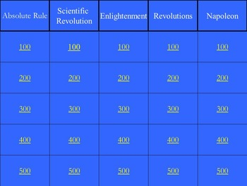 Enlightenment and Revolution Editable Test, Study Guide, and Review Game