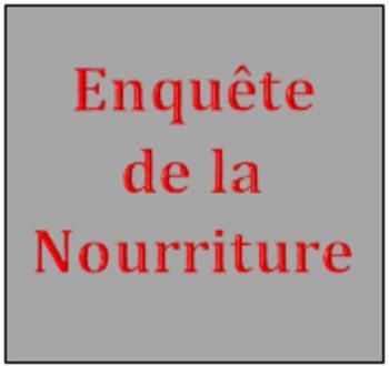 Enquête de la nourriture (Food in French Partitive) Survey Speaking activity