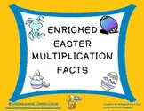 Enriched Easter Multiplication Facts