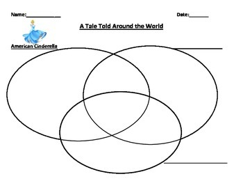 Enrichment Cinderella Venn Diagram