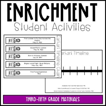 Enrichment Corner 3rd Grade
