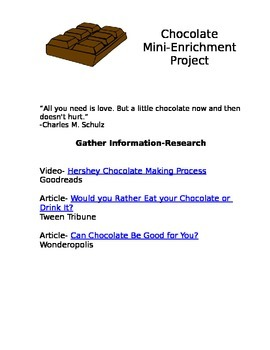 Enrichment Project-Chocolate